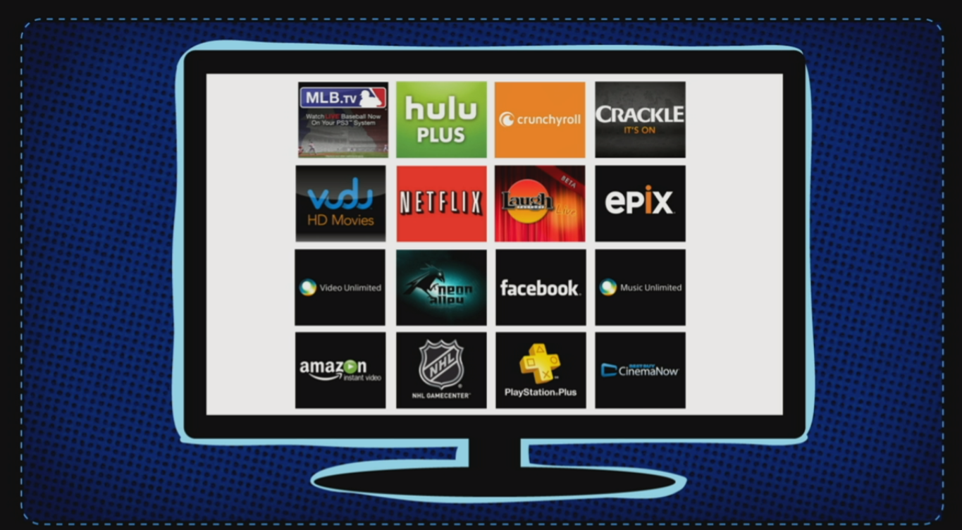 PlayStation Plus confirmed for PlayStation 4