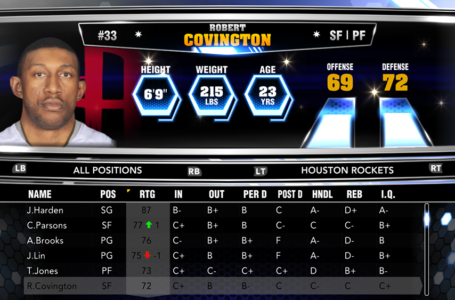 Complete List of 'NBA 2K14' Roster Updates For Last Week In January