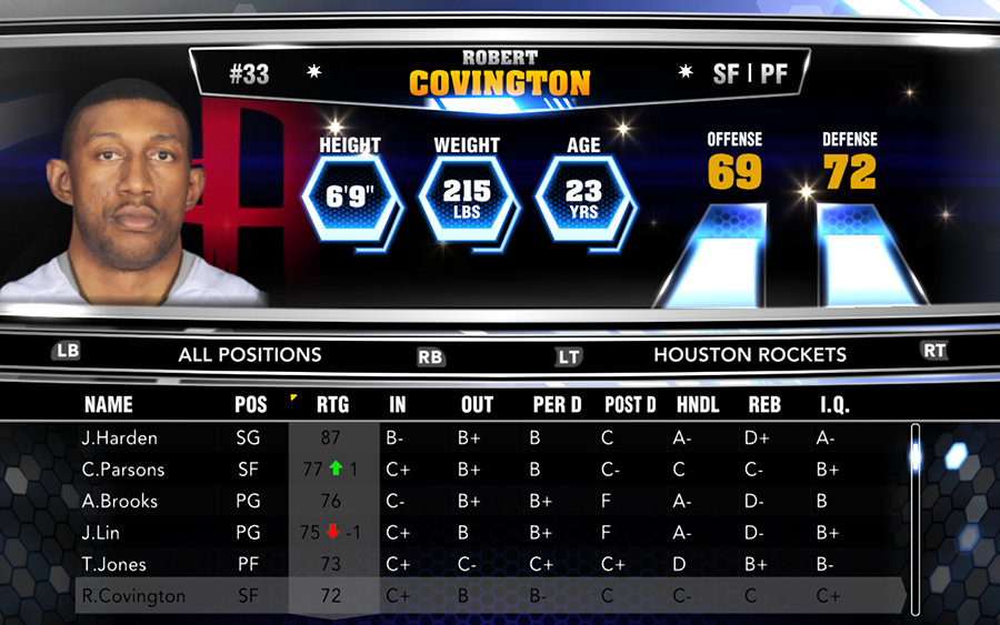 Complete List of 'NBA 2K14' Roster Updates For Last Week In