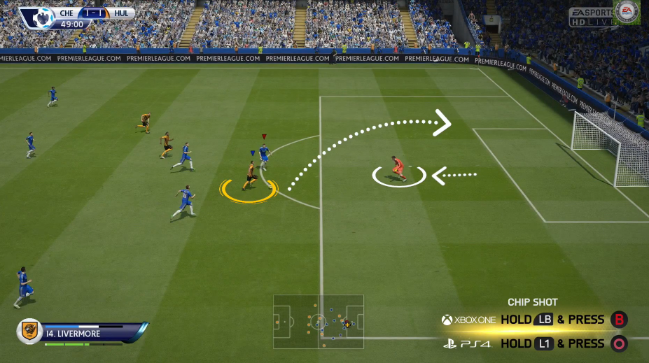 Shooting Tips and Strategies For FIFA 15